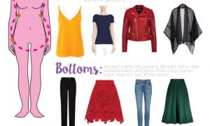 25 Best Of Dress Shapes