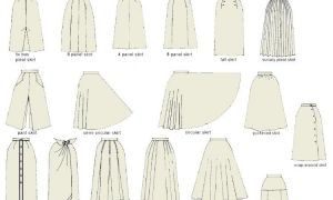 25 Awesome Dress Skirt Types