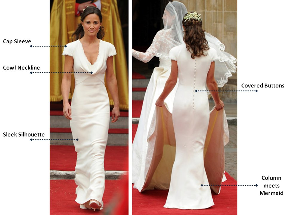 pippa middleton royal wedding dress alexander mcqueen bridesmaids style full