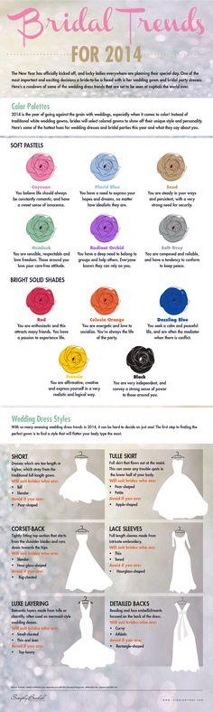 bd30aa868d27b37b a7cc1d8e21e wedding trends wedding tips