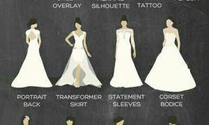 26 Fresh Types Of Wedding Dresses