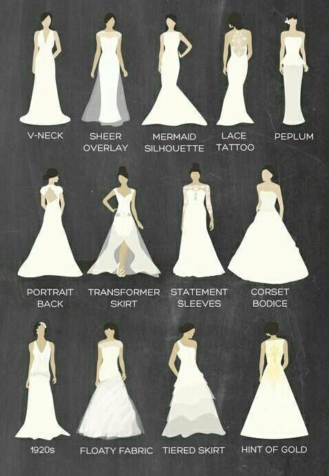Types Of Wedding Dresses Elegant Dresses for All Body Types Very Helpful Chart