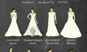 22 Fresh Types Of Wedding Dresses Styles