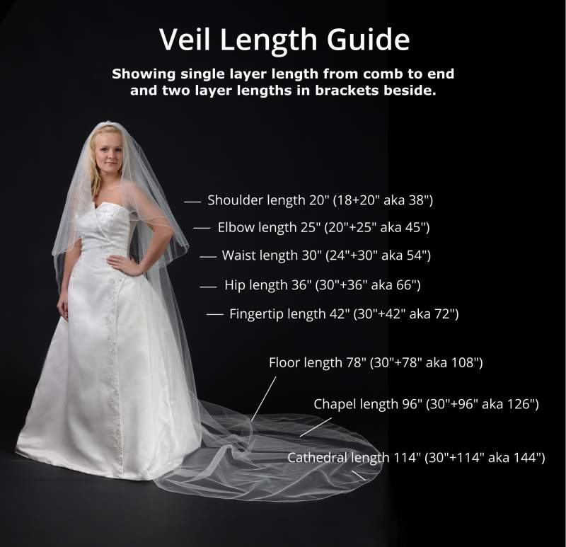 wedding veil length and layers guide optimised